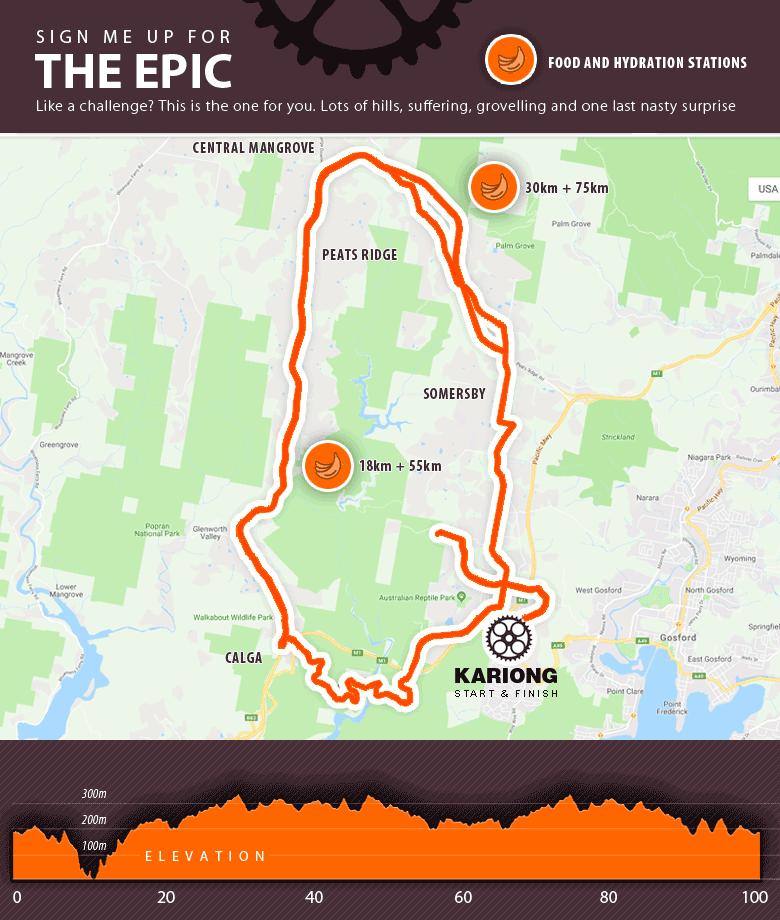 Century Challenge Epic Route